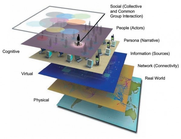 Esri UK Cyber White Paper Fig 1 11.03.15